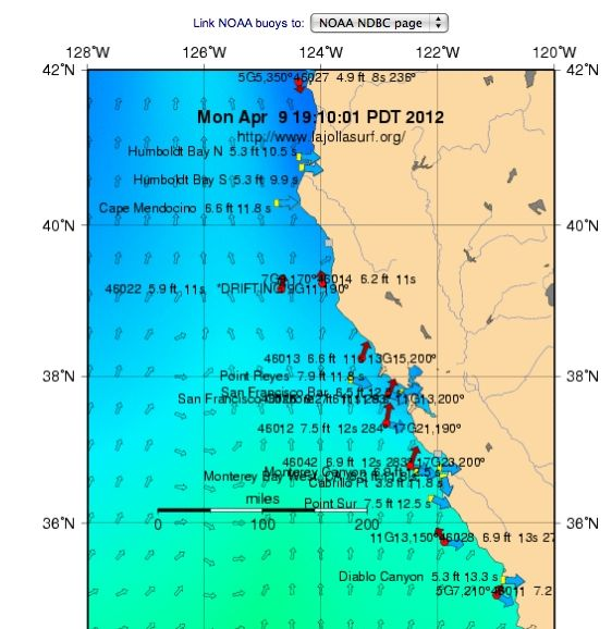 California Buoy Report